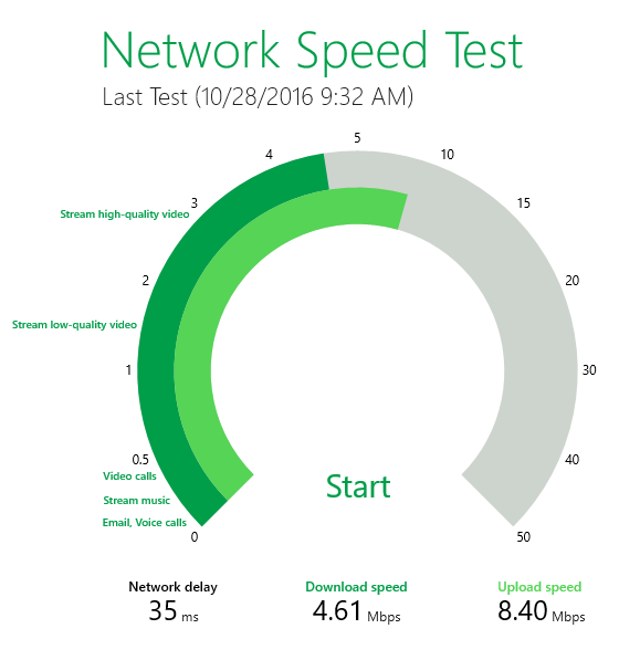 windows-speed-test-result